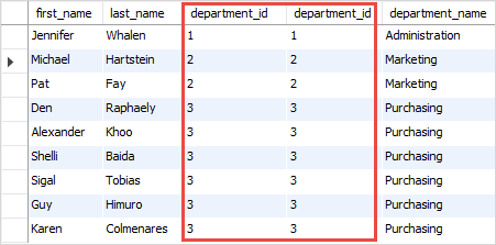 how to use joins in sql delete statements
