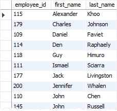 SQL Subquery - IN operator