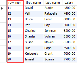 SQL ROW_NUMBER Function - Pagination Example